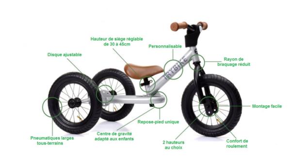 Trybike - Draisienne évolutive - Tricycle - Tête à Casque - Détails
